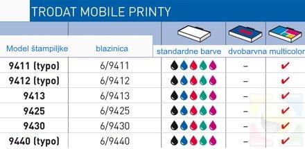 Blazinice za Trodat Mobile Printy